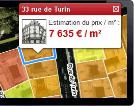 Estimation immobilier