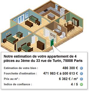 estimation bien immobilier internet. Black Bedroom Furniture Sets. Home Design Ideas